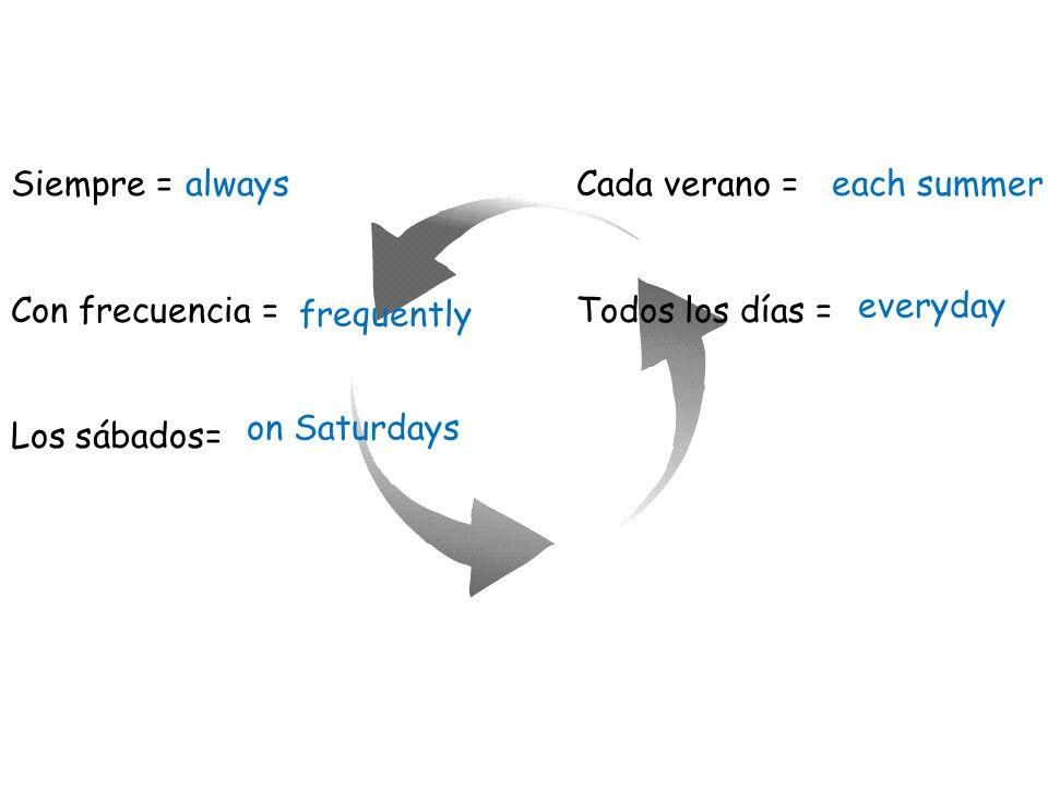 Siempre = Cada verano = Con frecuencia = Todos los días = Los sábados= always. each summer.