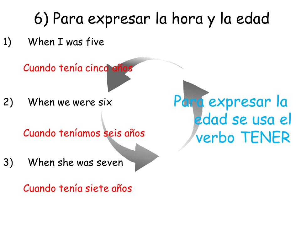 6) Para expresar la hora y la edad