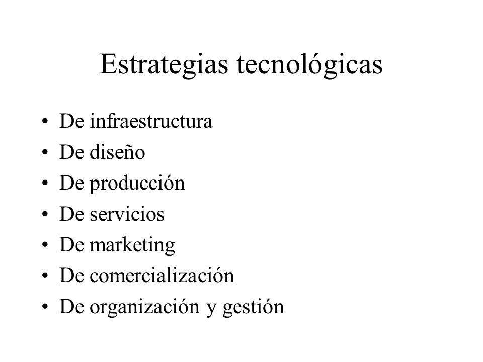 Estrategias tecnológicas