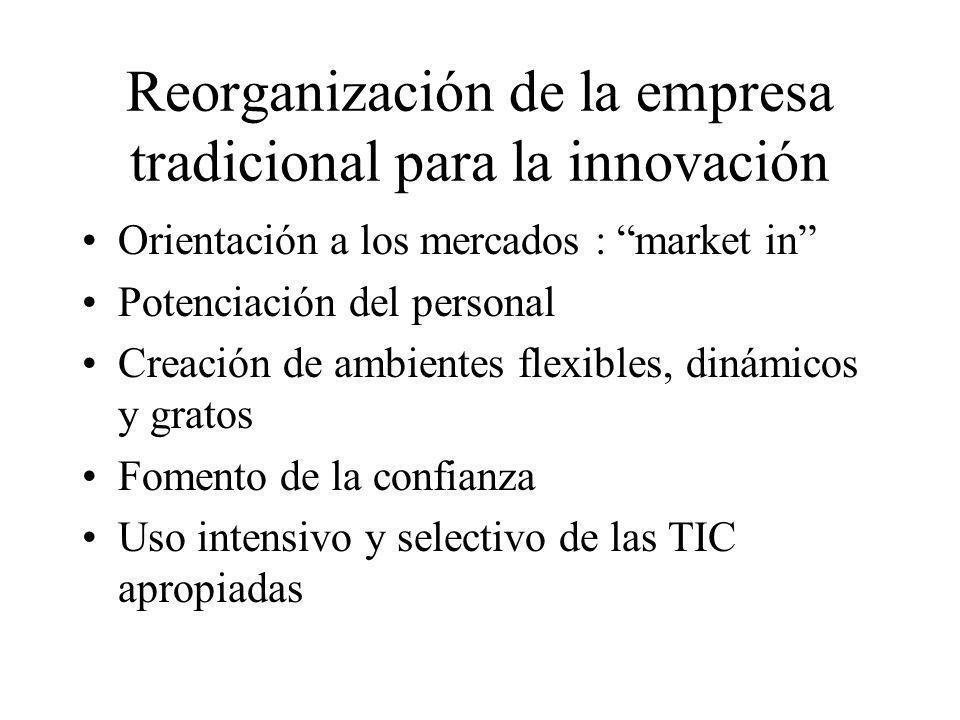 Reorganización de la empresa tradicional para la innovación