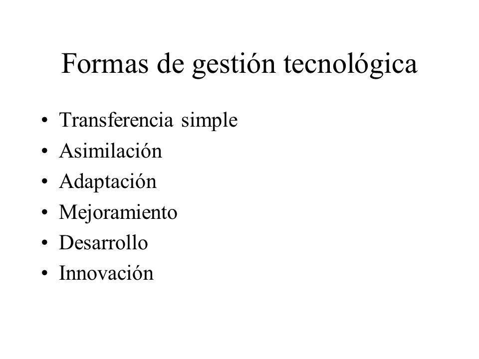 Formas de gestión tecnológica