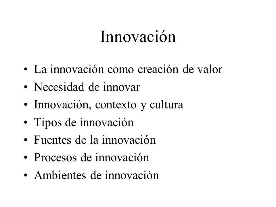 Innovación La innovación como creación de valor Necesidad de innovar