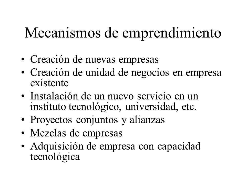 Mecanismos de emprendimiento
