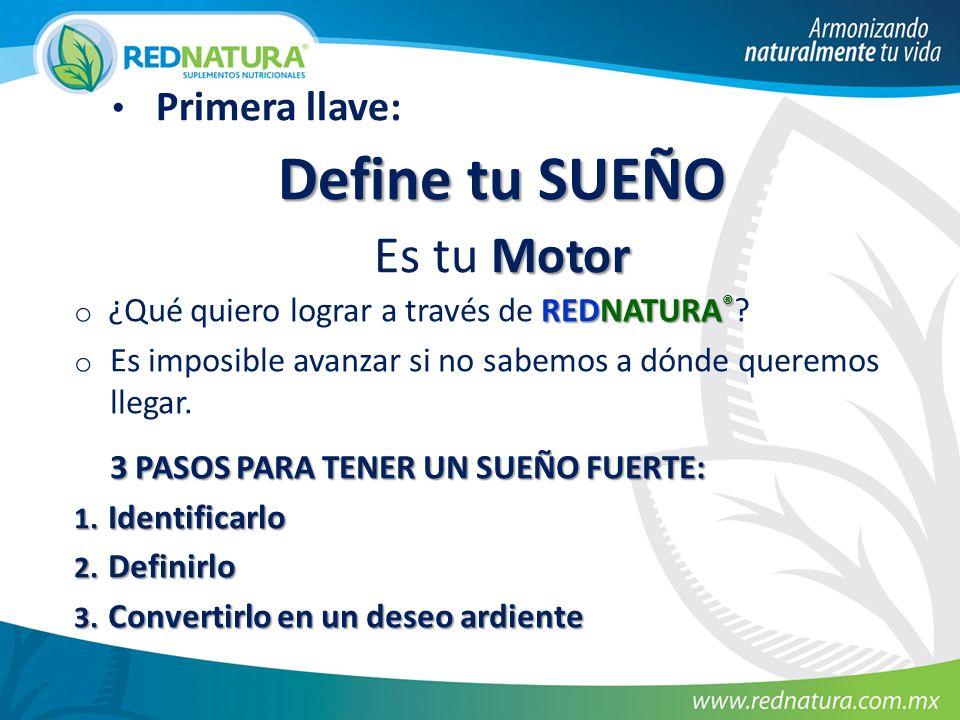 Define tu SUEÑO Es tu Motor Primera llave: