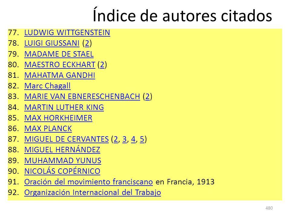 Índice de autores citados