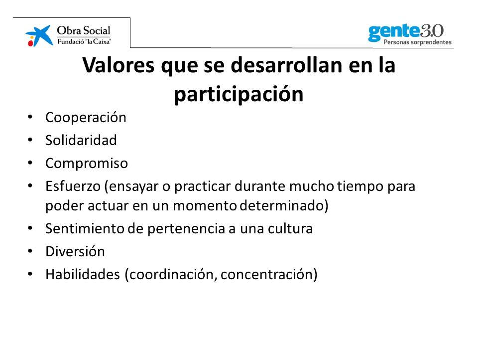 Valores que se desarrollan en la participación