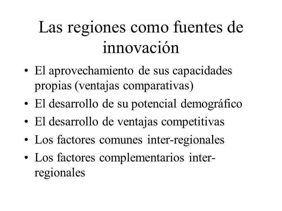 Las regiones como fuentes de innovación