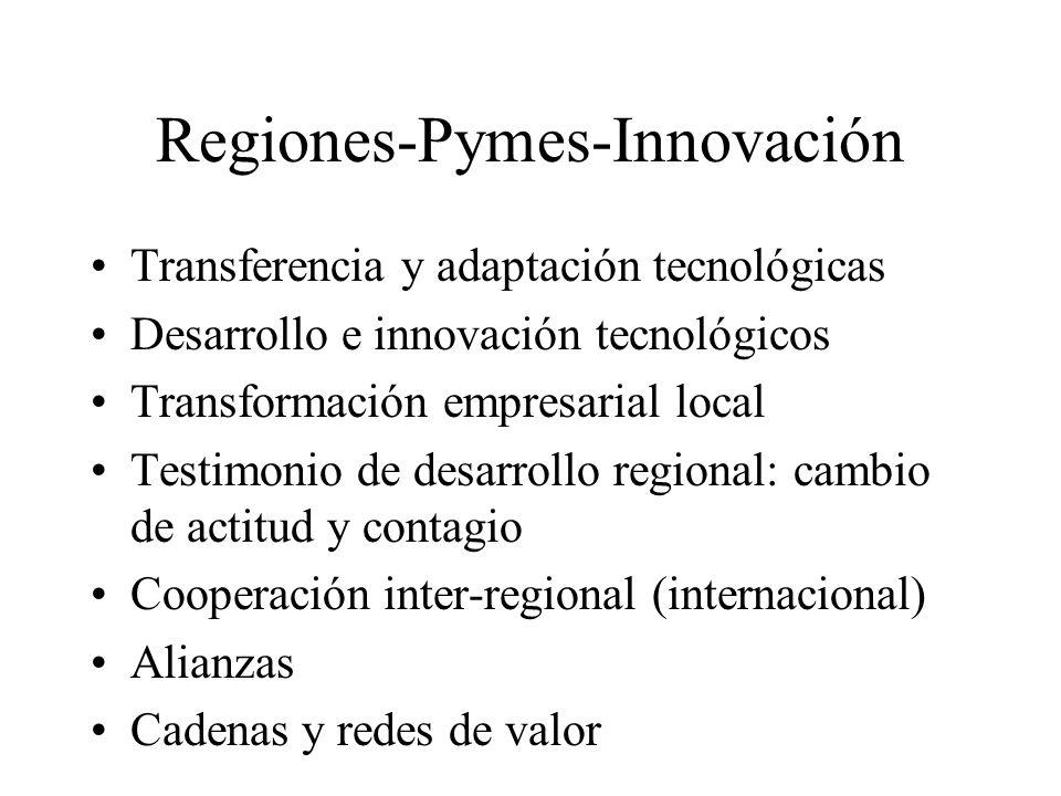 Regiones-Pymes-Innovación