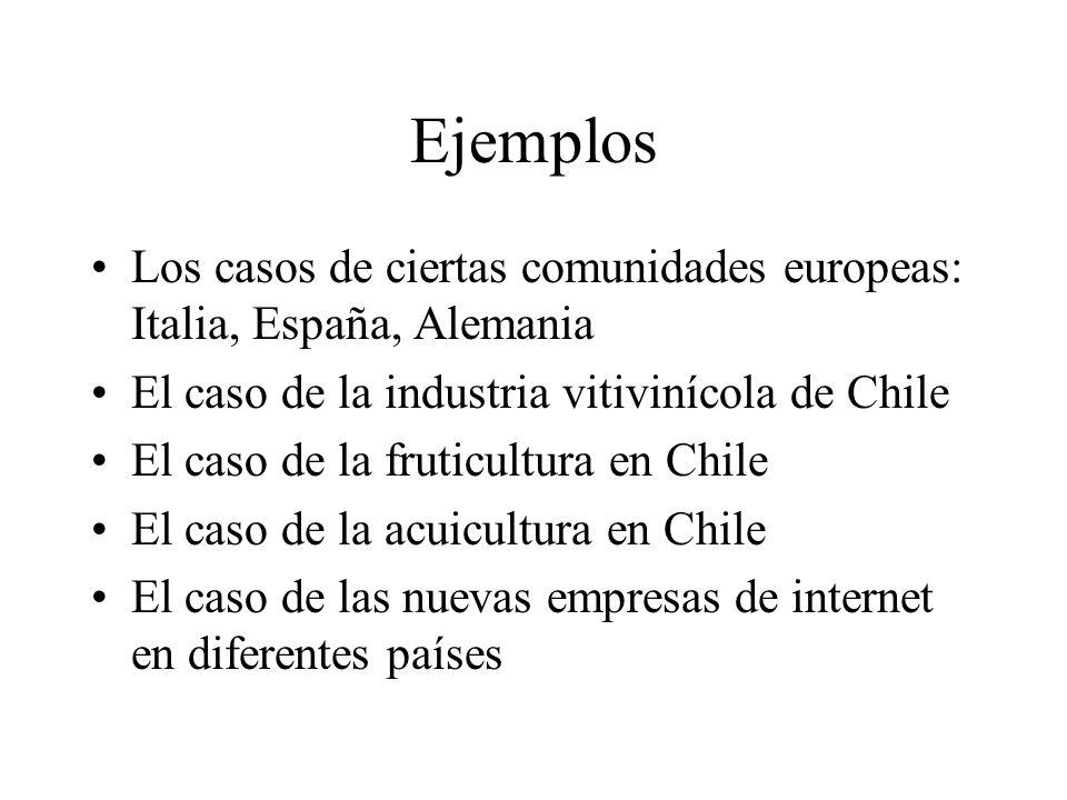 Ejemplos Los casos de ciertas comunidades europeas: Italia, España, Alemania. El caso de la industria vitivinícola de Chile.