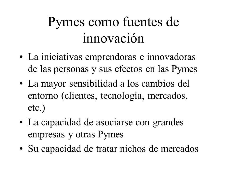 Pymes como fuentes de innovación