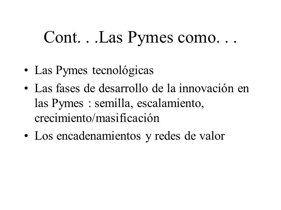 Cont. . .Las Pymes como. . . Las Pymes tecnológicas