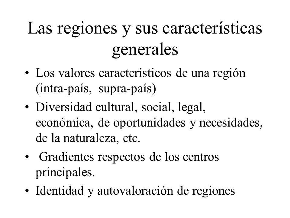Las regiones y sus características generales