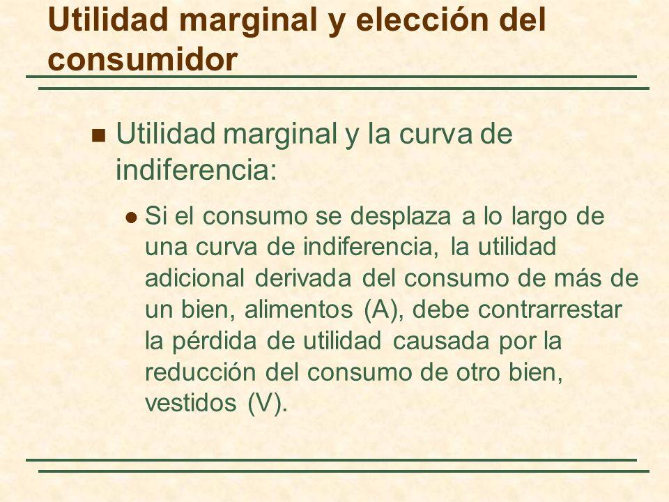 Utilidad marginal y elección del consumidor