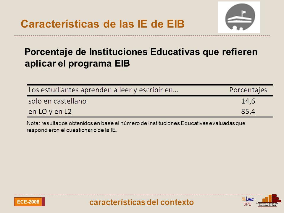 Características de las IE de EIB