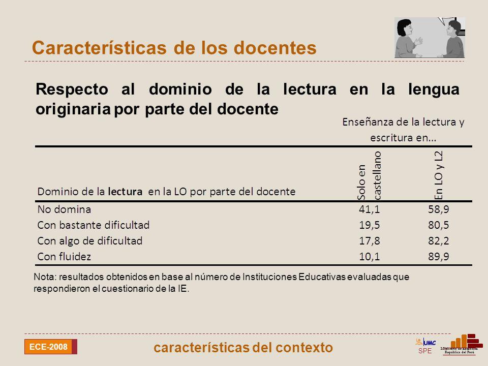 Características de los docentes