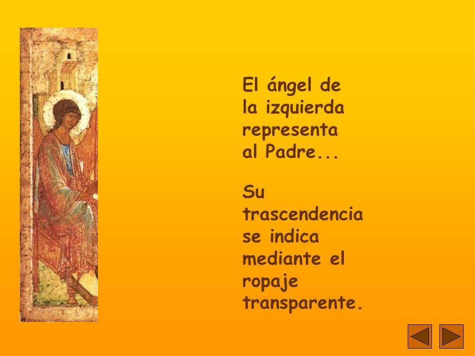 El ángel de la izquierda representa al Padre...