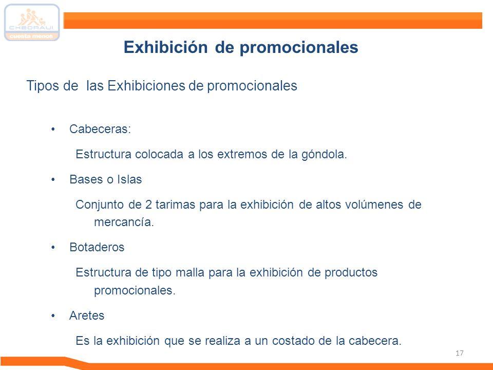 Exhibición de promocionales
