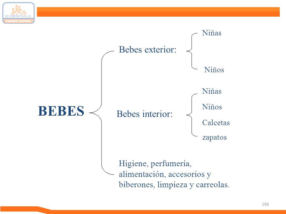 BEBES Bebes exterior: Bebes interior: