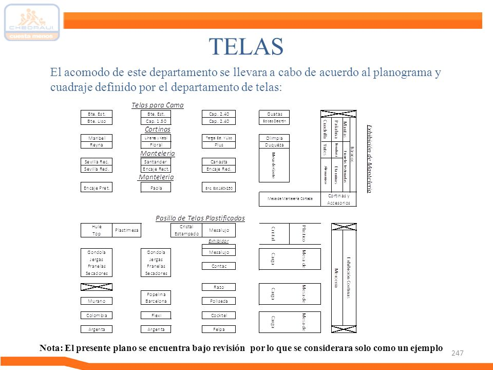 TELAS El acomodo de este departamento se llevara a cabo de acuerdo al planograma y cuadraje definido por el departamento de telas:
