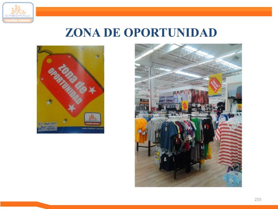 ZONA DE OPORTUNIDAD