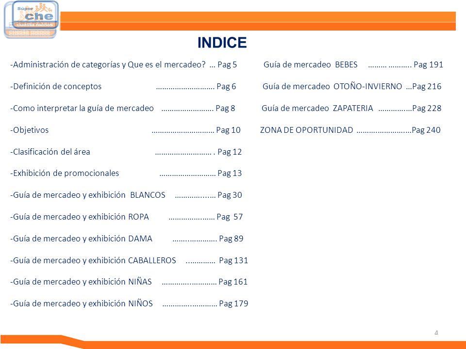 Guía de Mercadeo INDICE. Administración de categorías y Que es el mercadeo … Pag 5 Guía de mercadeo BEBES ……… ……….. Pag 191.