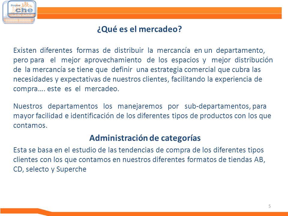 Administración de categorías