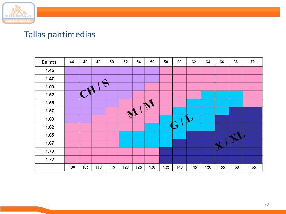 CH / S M / M G / L X / XL Tallas pantimedias En mts. 1.45 1.47 1.50
