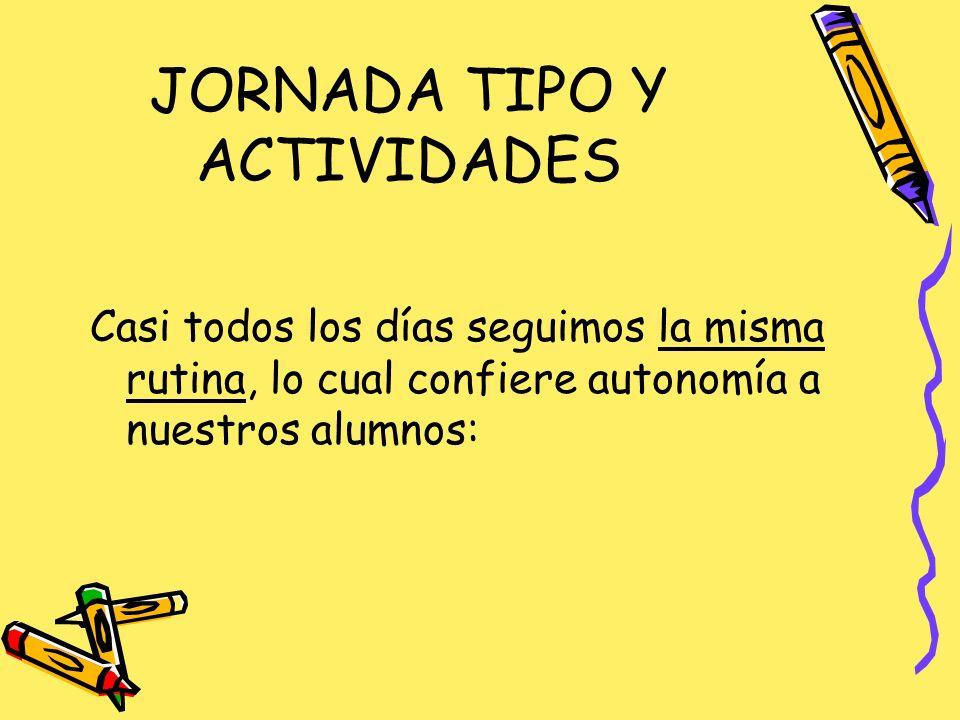 JORNADA TIPO Y ACTIVIDADES
