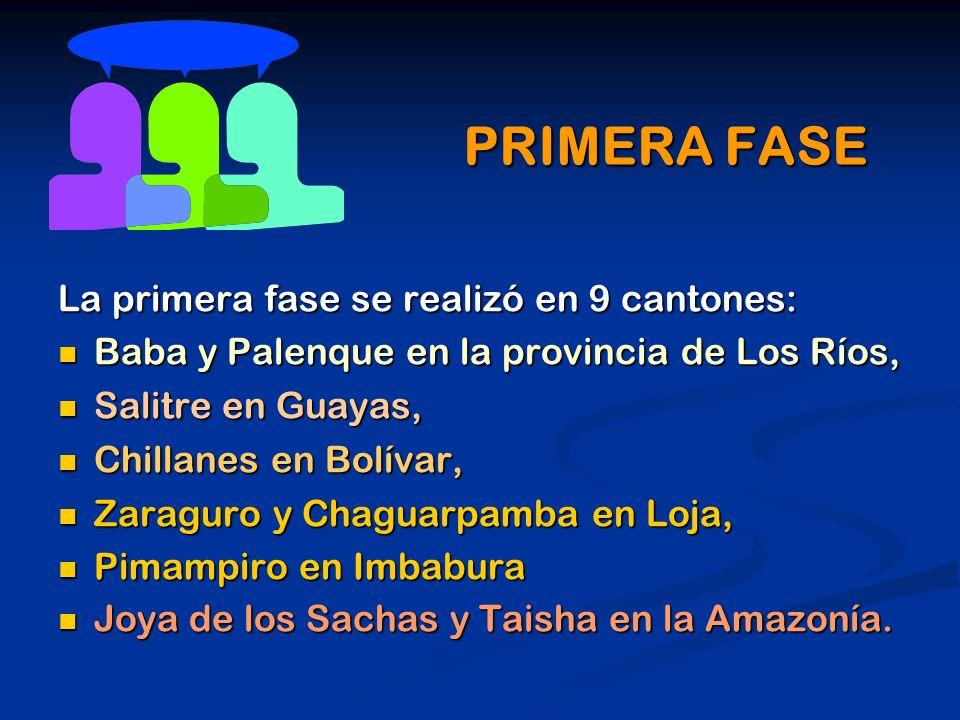 PRIMERA FASE La primera fase se realizó en 9 cantones: