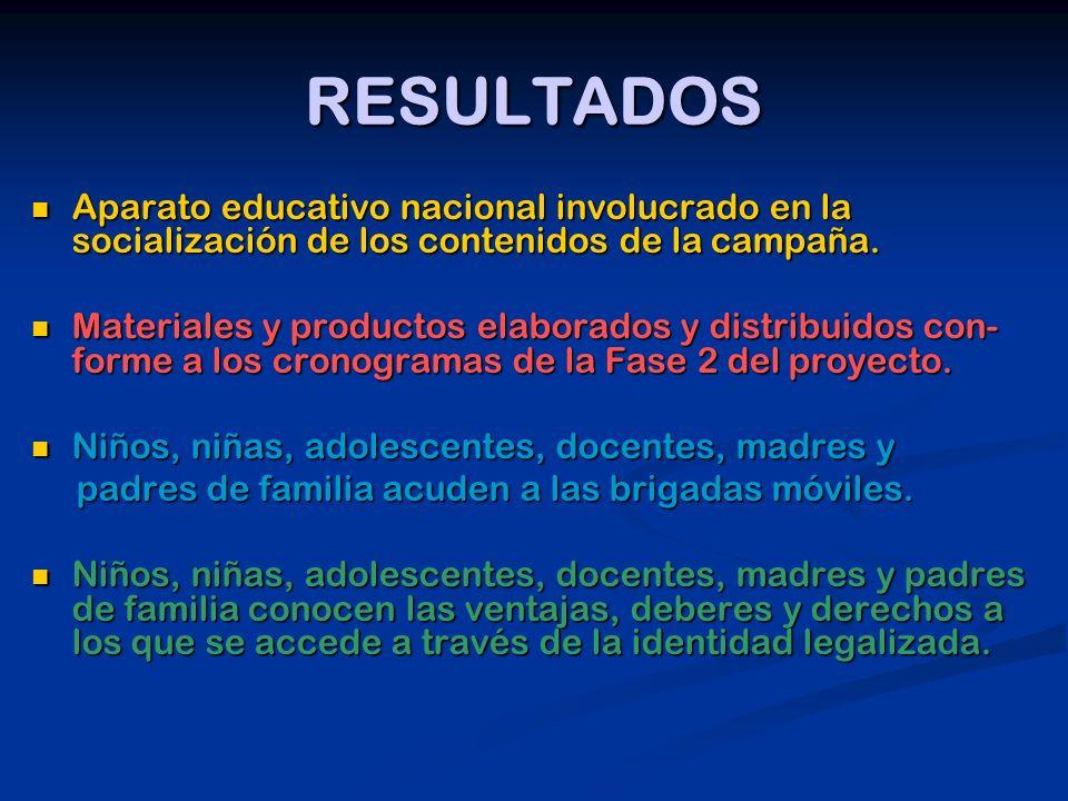RESULTADOS Aparato educativo nacional involucrado en la socialización de los contenidos de la campaña.
