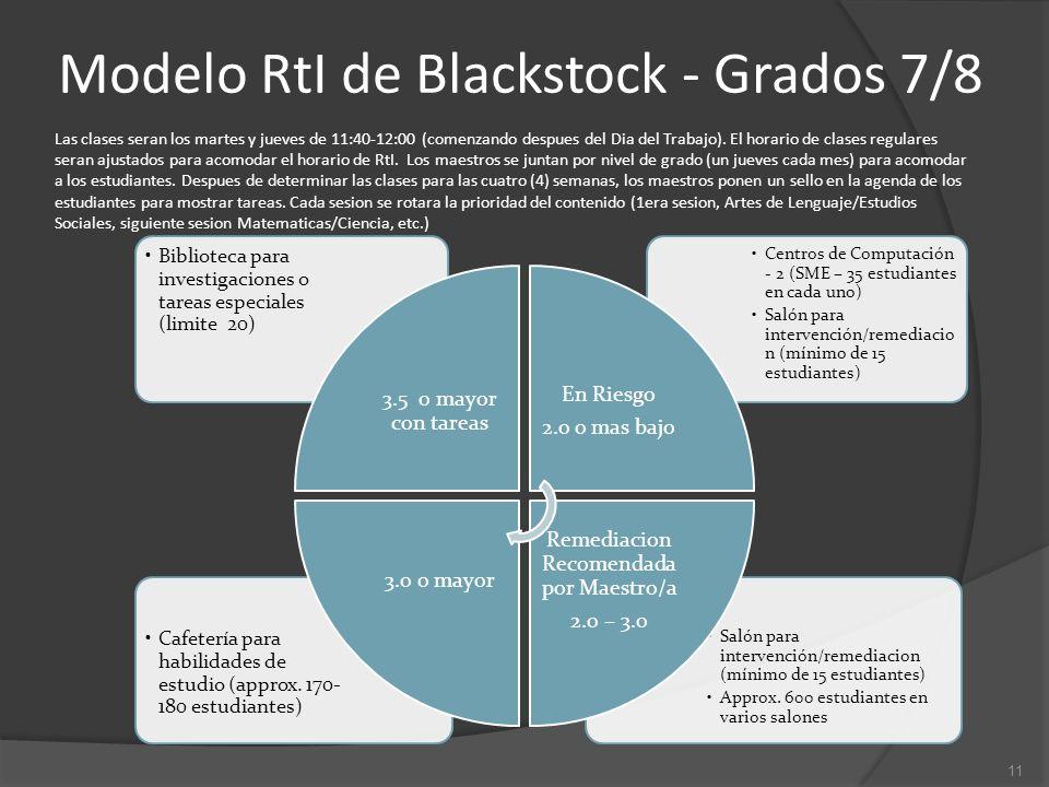 Modelo RtI de Blackstock - Grados 7/8