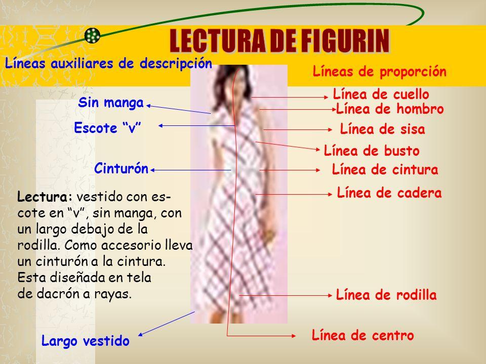 LECTURA DE FIGURIN Líneas auxiliares de descripción