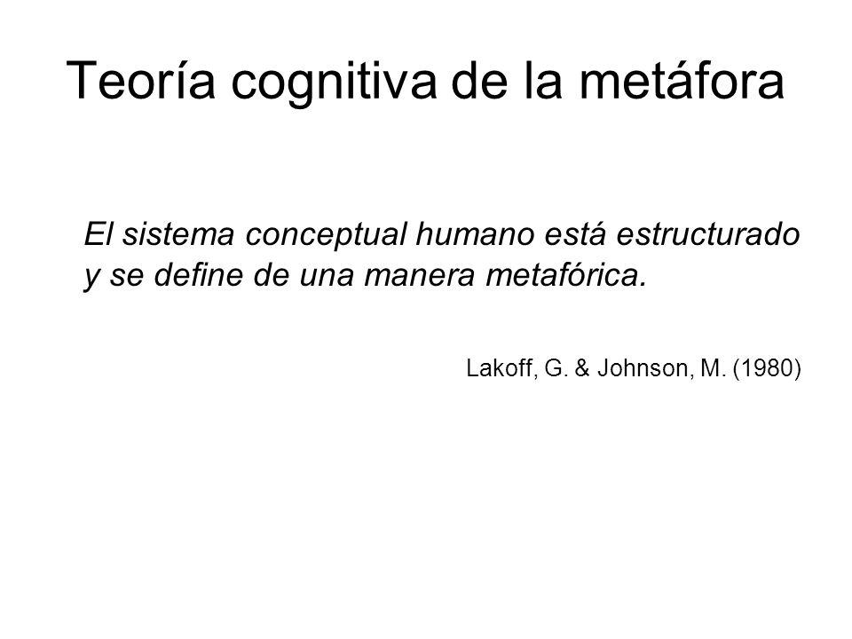 Teoría cognitiva de la metáfora