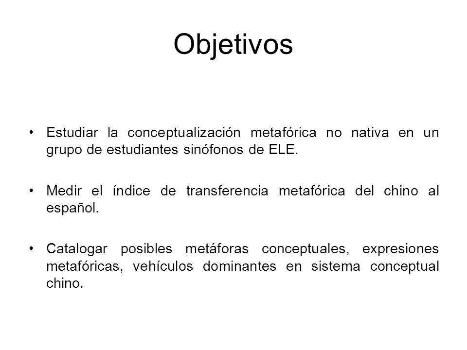 Objetivos Estudiar la conceptualización metafórica no nativa en un grupo de estudiantes sinófonos de ELE.