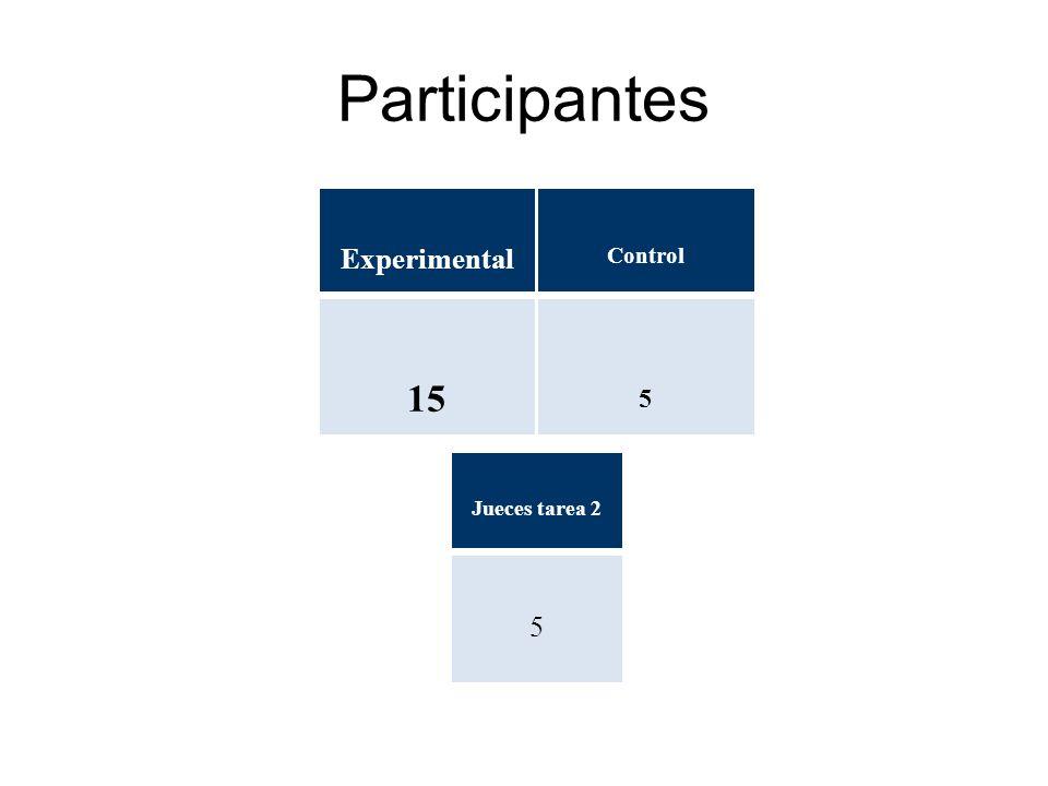 Participantes Control Experimental 5 15 Jueces tarea 2 5