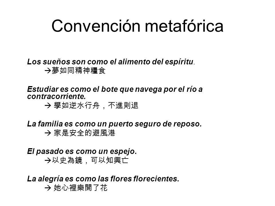Convención metafórica