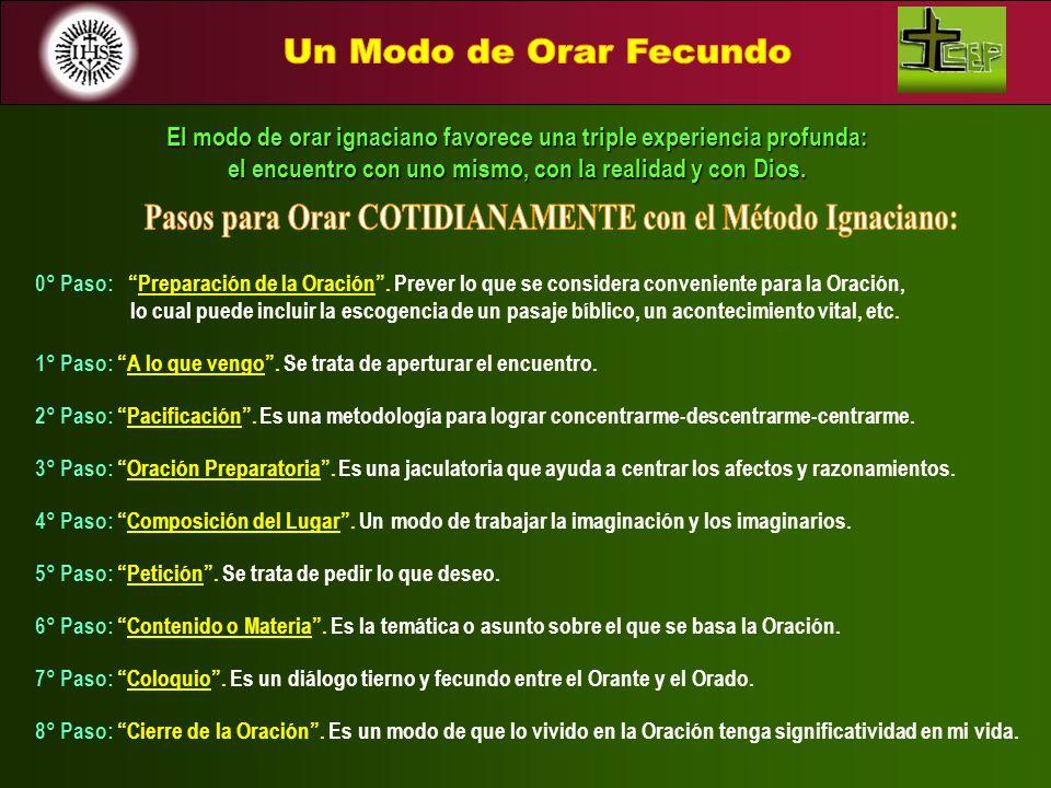 Pasos para Orar COTIDIANAMENTE con el Método Ignaciano: