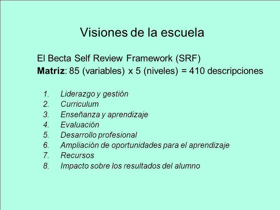 Visiones de la escuela El Becta Self Review Framework (SRF)