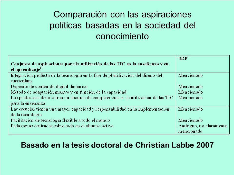 Basado en la tesis doctoral de Christian Labbe 2007