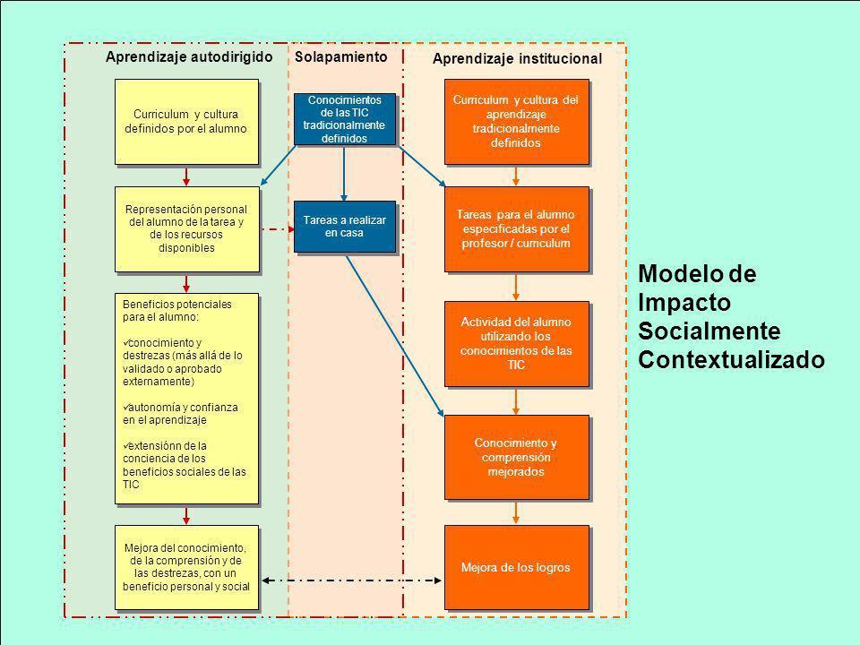 Taken from Impact2 Preliminary study 1, McFarlane et al