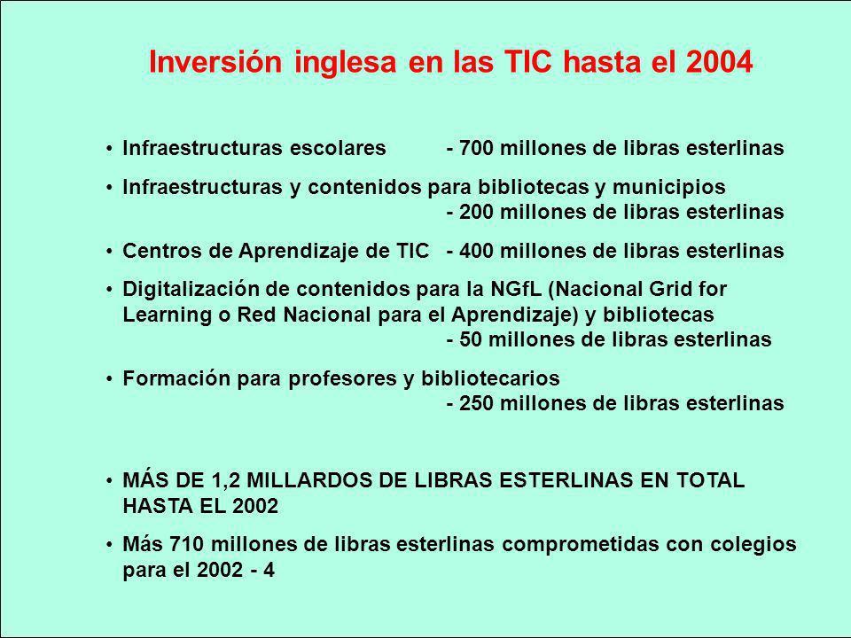 Inversión inglesa en las TIC hasta el 2004