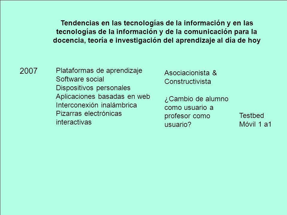 Tendencias en las tecnologías de la información y en las tecnologías de la información y de la comunicación para la docencia, teoría e investigación del aprendizaje al día de hoy