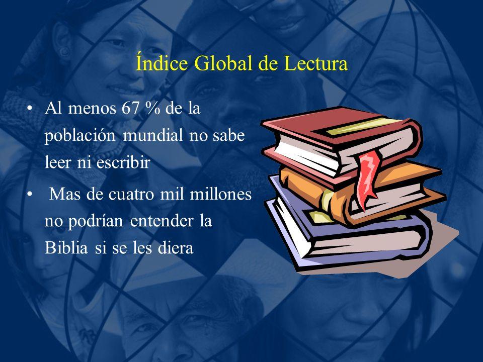 Índice Global de Lectura