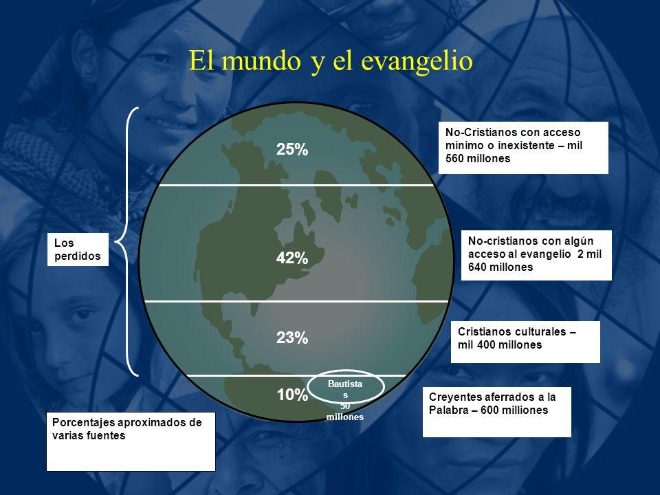 El mundo y el evangelio 25% 42% 23% 10%