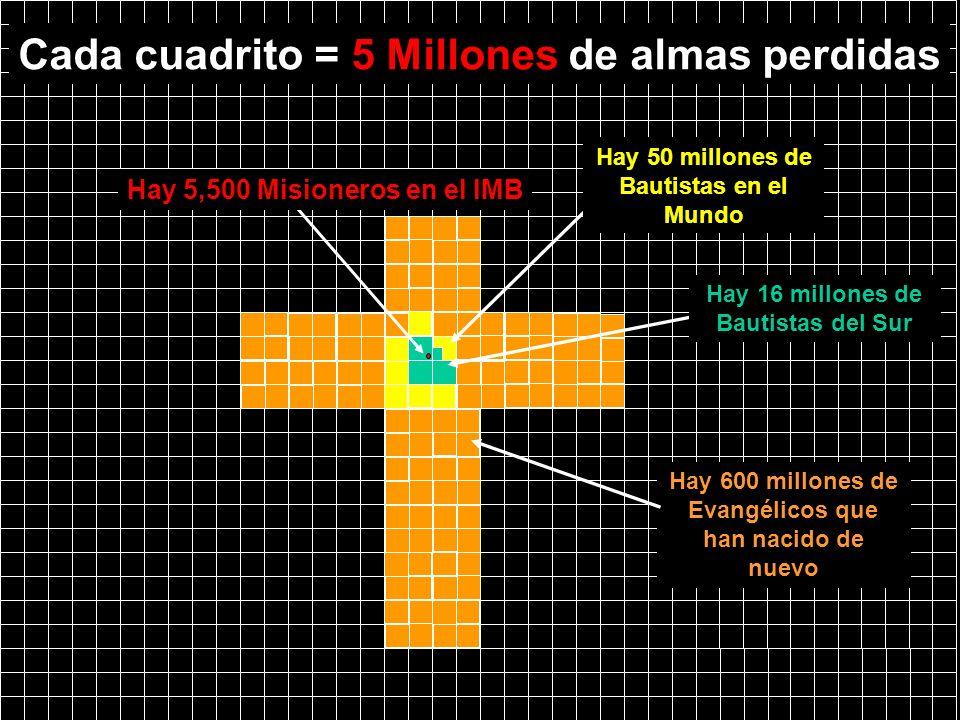 Cada cuadrito = 5 Millones de almas perdidas