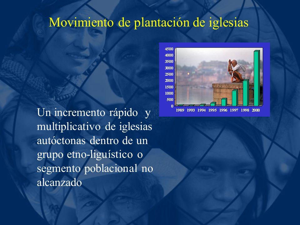 Movimiento de plantación de iglesias