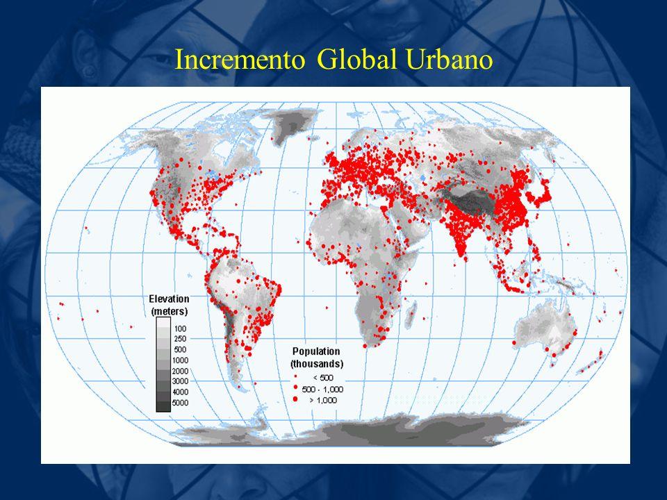 Incremento Global Urbano
