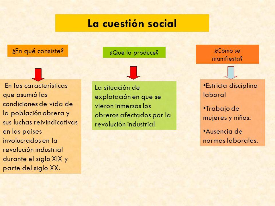 La cuestión social ¿En qué consiste
