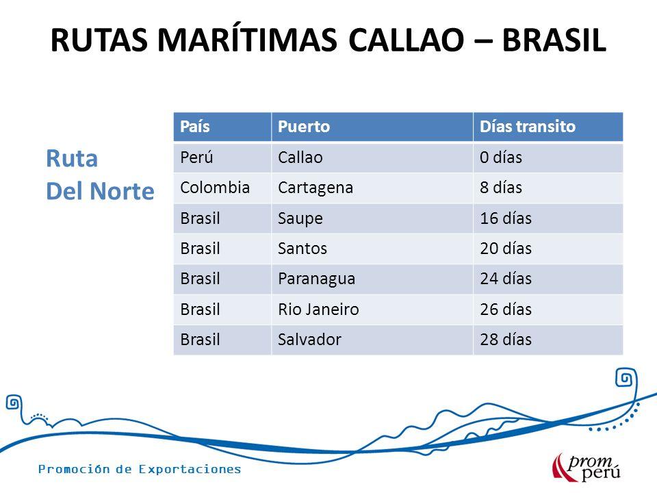 RUTAS MARÍTIMAS CALLAO – BRASIL
