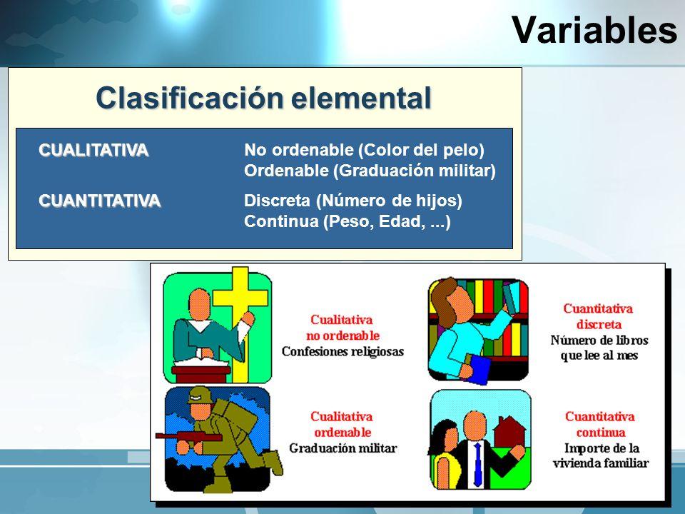 Clasificación elemental